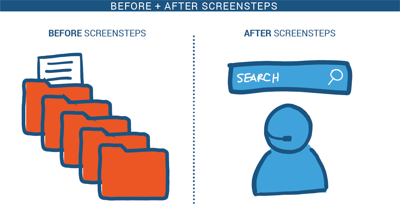 ScreenSteps has great search