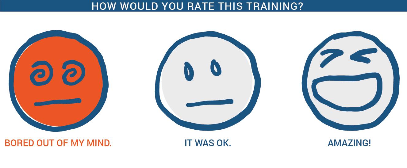 Boring training